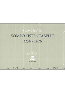 Komponisten-Tabelle 1150-2010